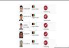 ورزشکاران افغانستان بدون مدال از ادامه رقابتهای المپیک حذف شدند